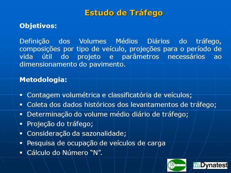 Estudo de Tráfego Estudo de Tráfego Objetivos: Definição dos Volumes Médios Diários do tráfego, composições por tipo de veículo, projeções para o perí