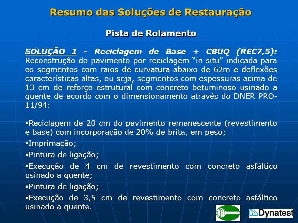 Pista de Rolamento SOLUÇÃO 1 - Reciclagem de Base + CBUQ (REC7,5): Reconstrução do pavimento por reciclagem in situ indicada para os segmentos com rai