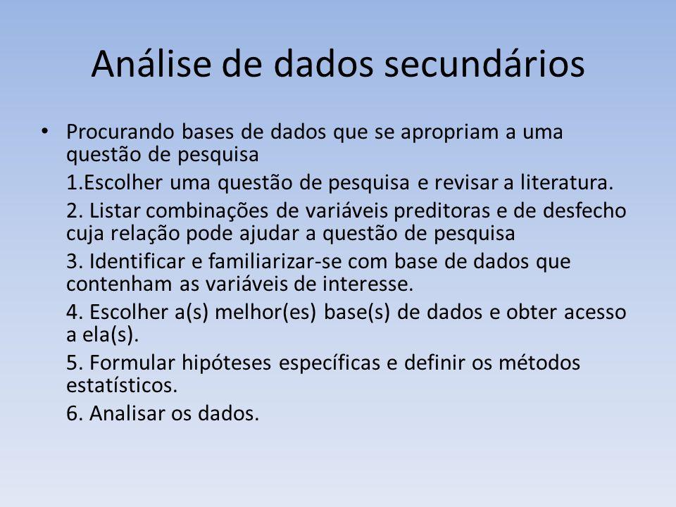 Análise de dados secundários Procurando bases de dados que se apropriam a uma questão de pesquisa 1.Escolher uma questão de pesquisa e revisar a literatura.