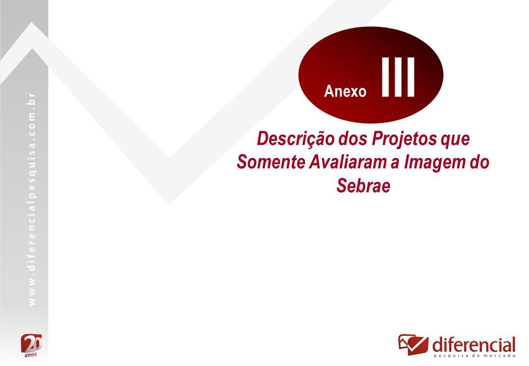 Descrição dos Projetos que Somente Avaliaram a Imagem do Sebrae Anexo III
