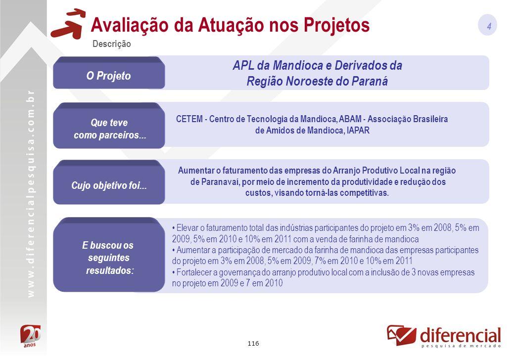116 CETEM - Centro de Tecnologia da Mandioca, ABAM - Associação Brasileira de Amidos de Mandioca, IAPAR Aumentar o faturamento das empresas do Arranjo Produtivo Local na região de Paranavaí, por meio de incremento da produtividade e redução dos custos, visando torná-las competitivas.
