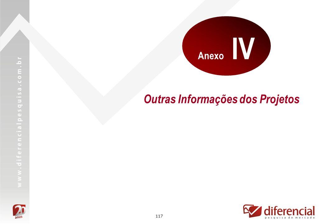 117 Outras Informações dos Projetos Anexo IV