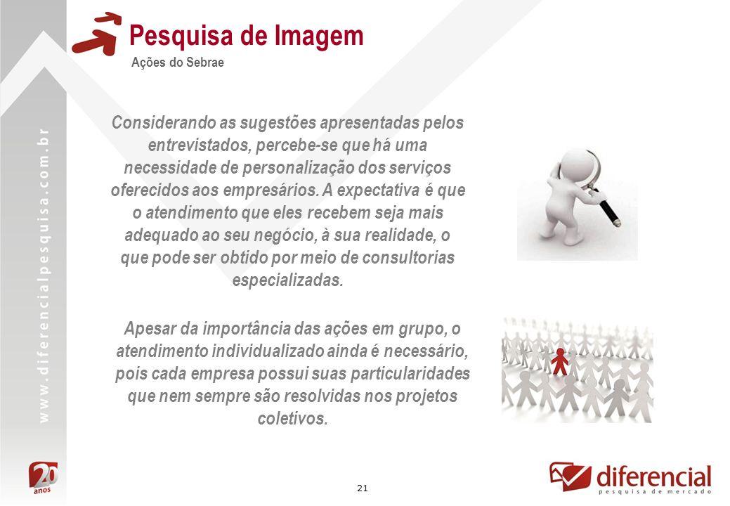 21 Ações do Sebrae Pesquisa de Imagem Considerando as sugestões apresentadas pelos entrevistados, percebe-se que há uma necessidade de personalização dos serviços oferecidos aos empresários.