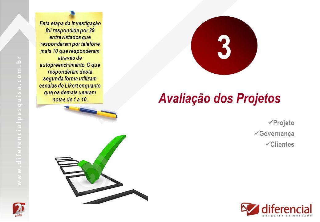 Avaliação dos Projetos 3 Projeto Governança Clientes Esta etapa da Investigação foi respondida por 29 entrevistados que responderam por telefone mais 10 que responderam através de autopreenchimento.