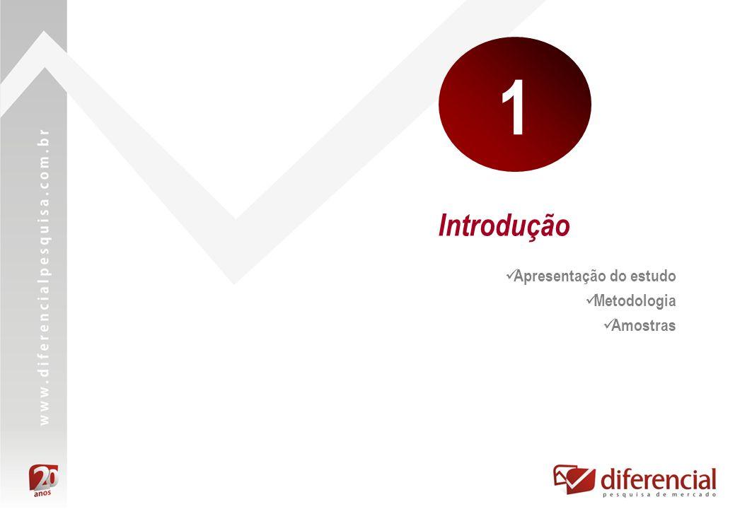 Introdução 1 Apresentação do estudo Metodologia Amostras