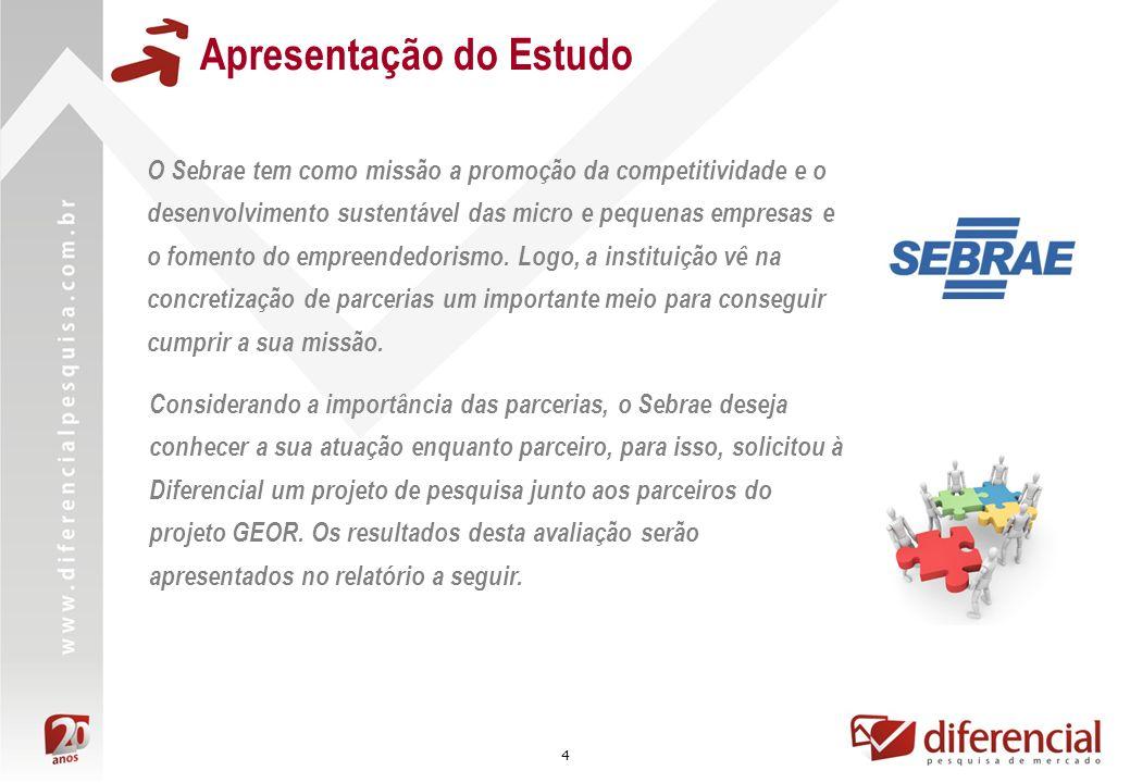 5 Apresentação do Estudo Objetivos: Avaliar a imagem do Sebrae junto aos parceiros participantes de projetos desenvolvidos pela instituição em todo o estado.