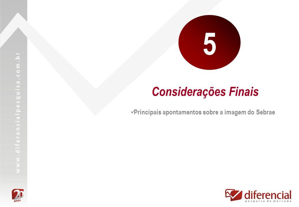 Considerações Finais 5 Principais apontamentos sobre a imagem do Sebrae