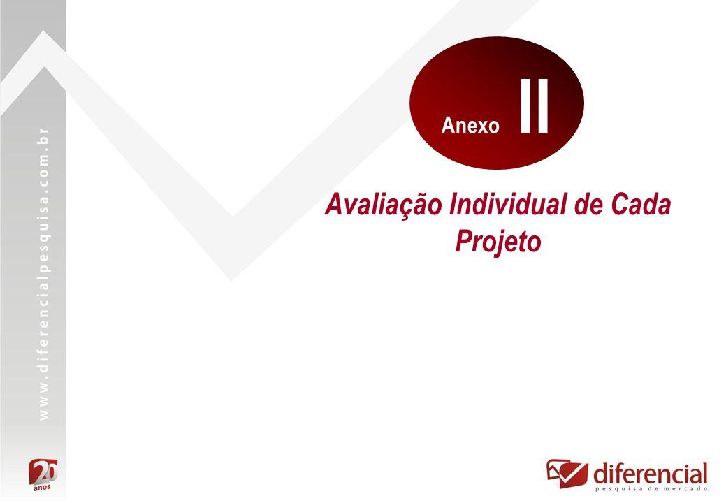 Avaliação Individual de Cada Projeto Anexo II