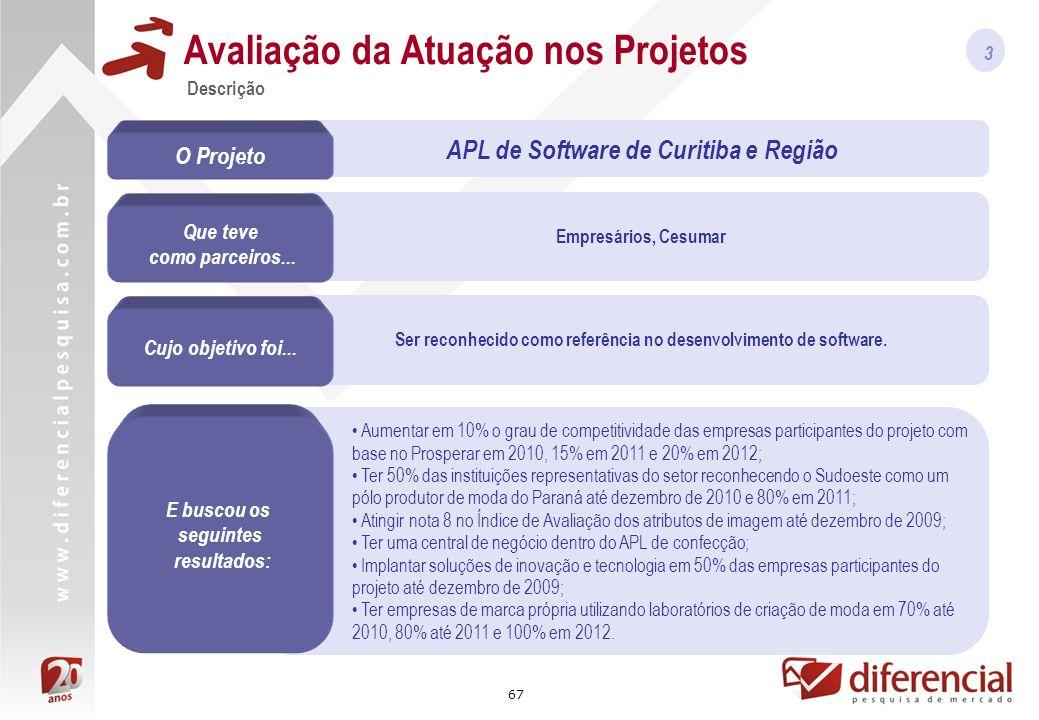 67 Empresários, Cesumar Ser reconhecido como referência no desenvolvimento de software.