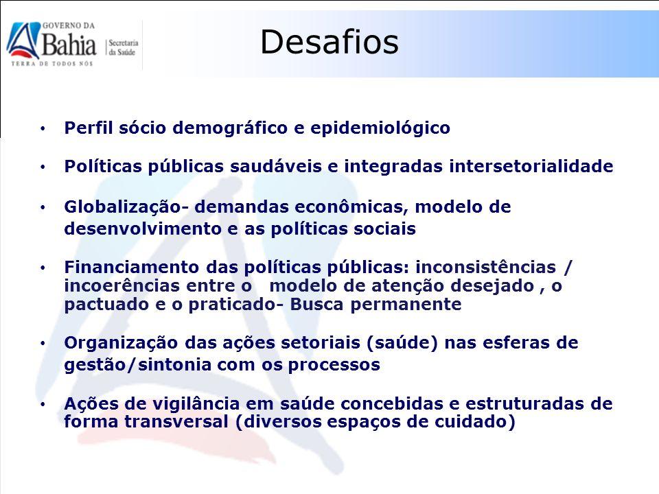 Desafios Perfil sócio demográfico e epidemiológico Políticas públicas saudáveis e integradas intersetorialidade Globalização- demandas econômicas, mod