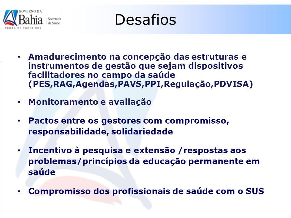 Desafios Amadurecimento na concepção das estruturas e instrumentos de gestão que sejam dispositivos facilitadores no campo da saúde (PES,RAG,Agendas,P