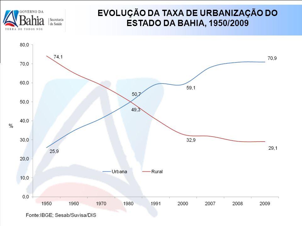 TAXA DE DETECÇÃO DE LEISHMANIOSE VISCERAL (P/100.000 HAB.). BAHIA, 2000 - 2009