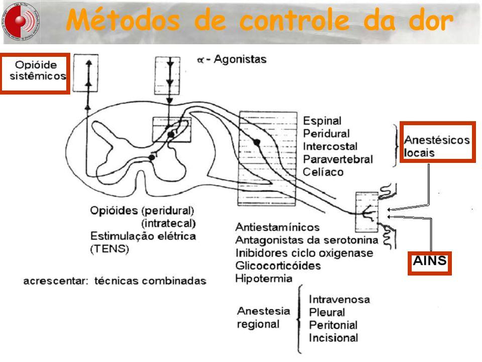 Drogas Coadjuvantes posologia isolada ou combinada AINSAINS Anti convulsivantesAnti convulsivantes AnxiolíticosAnxiolíticos Anti depressivosAnti depressivos Anti hipertensivosAnti hipertensivos AnalgésicosAnalgésicos Anestésicos locaisAnestésicos locais Estabilizadores de membranaEstabilizadores de membrana