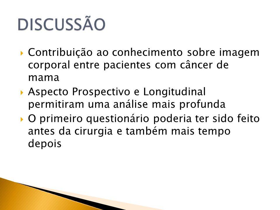 Contribuição ao conhecimento sobre imagem corporal entre pacientes com câncer de mama Aspecto Prospectivo e Longitudinal permitiram uma análise mais p