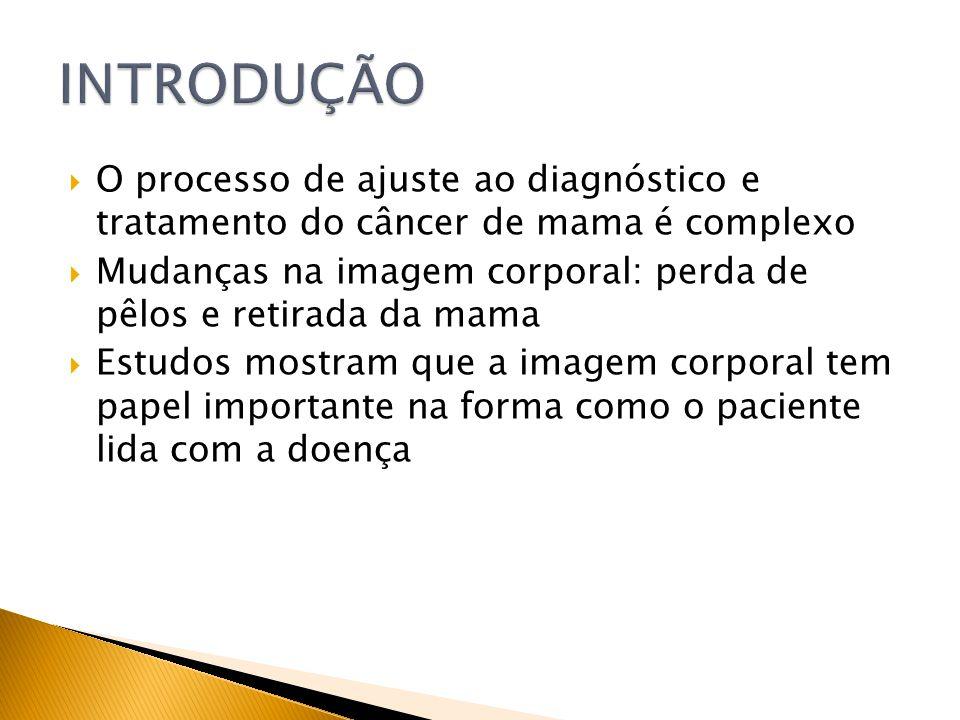 O processo de ajuste ao diagnóstico e tratamento do câncer de mama é complexo Mudanças na imagem corporal: perda de pêlos e retirada da mama Estudos m