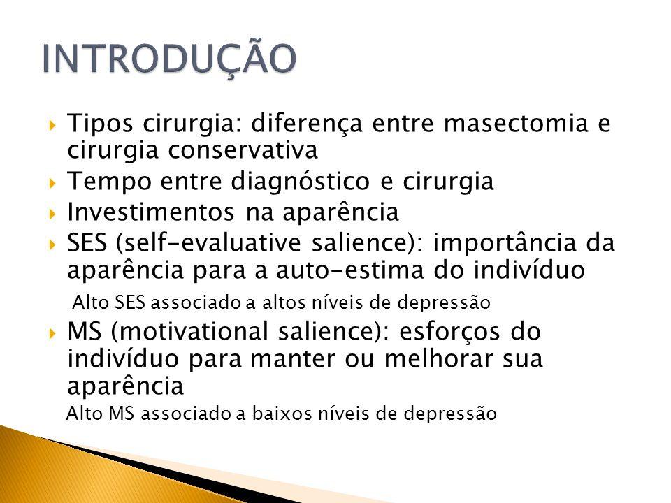 Tipos cirurgia: diferença entre masectomia e cirurgia conservativa Tempo entre diagnóstico e cirurgia Investimentos na aparência SES (self-evaluative