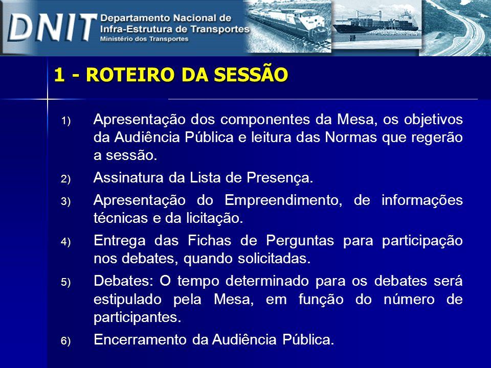 1- ROTEIRO DA SESSÃO 1) Apresentação dos componentes da Mesa, os objetivos da Audiência Pública e leitura das Normas que regerão a sessão. 2) Assinatu