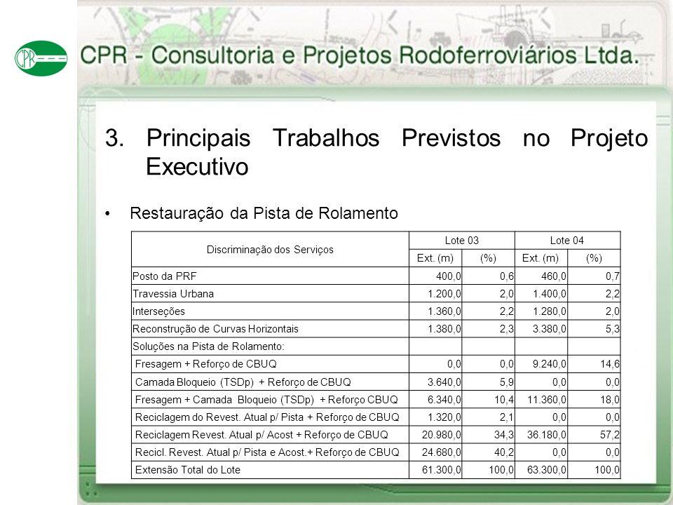 3. Principais Trabalhos Previstos no Projeto Executivo Restauração da Pista de Rolamento Discriminação dos Serviços Lote 03Lote 04 Ext. (m)(%)Ext. (m)