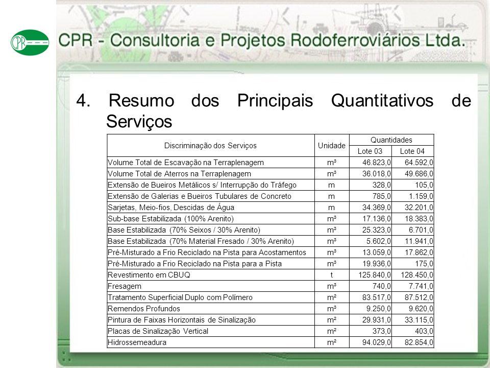 4. Resumo dos Principais Quantitativos de Serviços Discriminação dos ServiçosUnidade Quantidades Lote 03Lote 04 Volume Total de Escavação na Terraplen