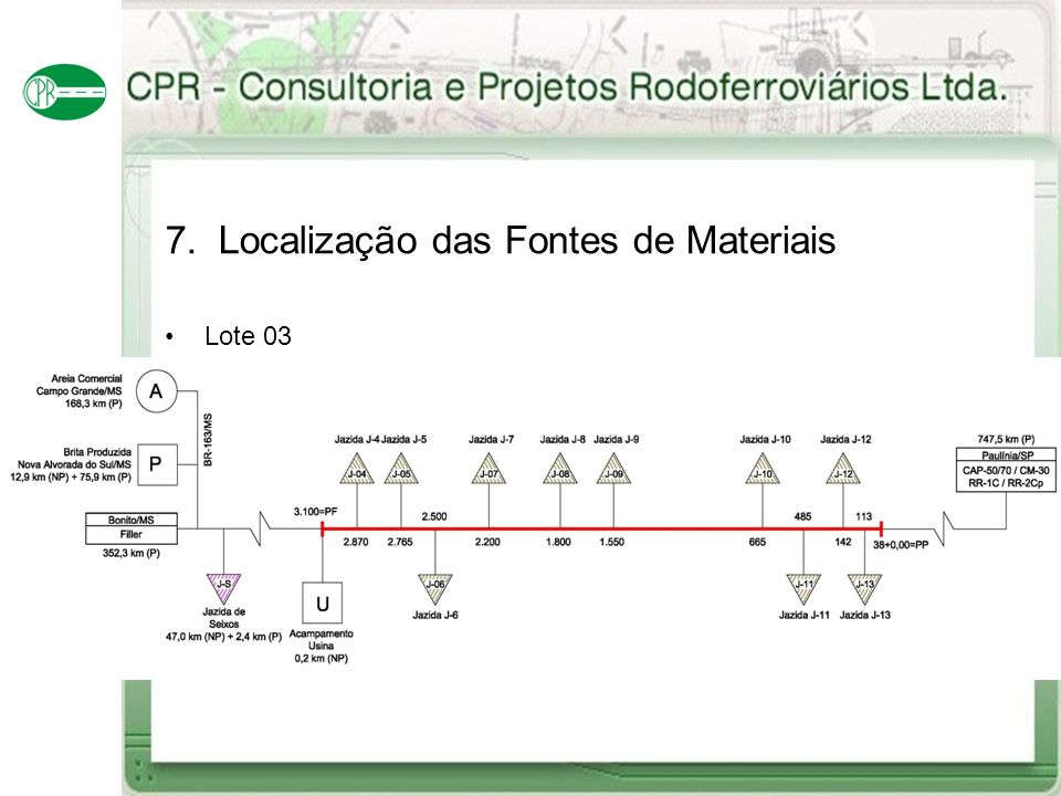 7. Localização das Fontes de Materiais Lote 03