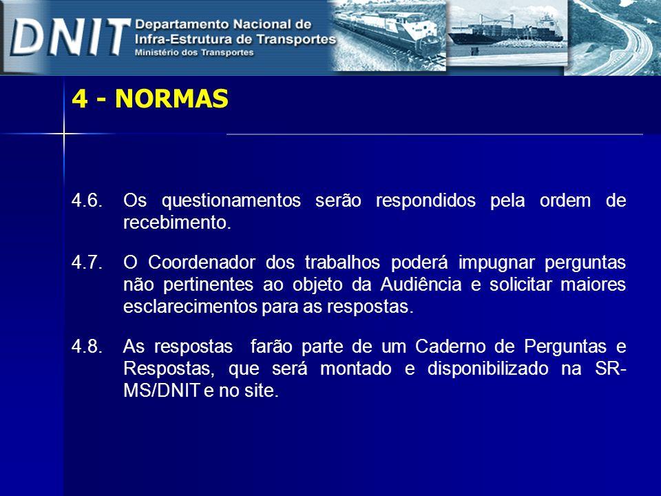 DNIT REPÚBLICA FEDERATIVA DO BRASIL MINISTÉRIO DOS TRANSPORTES - MT DEPARTAMENTO NACIONAL DE INFRA-ESTRUTURA DE TRANSPORTES SUPERINTENDÊNCIA REGIONAL NO ESTADO DO MATO GROSSO DO SUL PROJETO EXECUTIVO DE ENGENHARIA PARA REABILITAÇÃO DO PAVIMENTO DE RODOVIA COM MELHORAMENTOS (RESTAURAÇÃO) Rodovia : BR-267/MS Trecho : Divisa SP/MS – Fronteira Brasil/Paraguai Subtrecho : Divisa SP/MS – Entr° BR-163(A)(Nova Alvorada do Sul) Segmento : km 124,18 – km 248,68 Extensão : 124,50 km Lotes nº : 03 /04 Códigos do PNV : 267BMS0910/267BMS0920/267BMS0930/267BMS0950