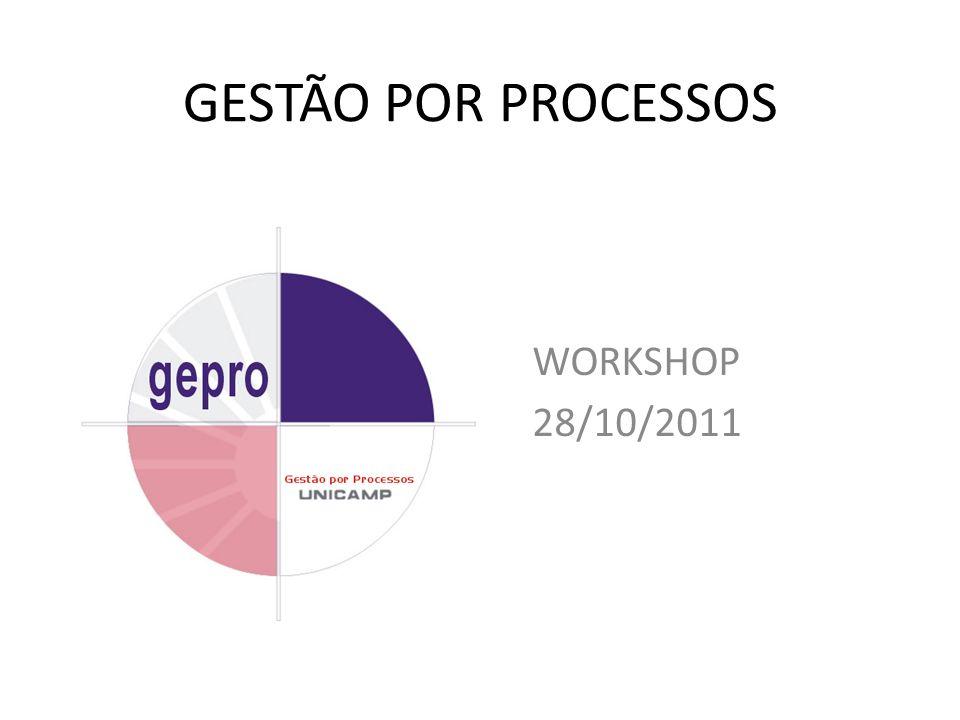 GESTÃO POR PROCESSOS WORKSHOP 28/10/2011
