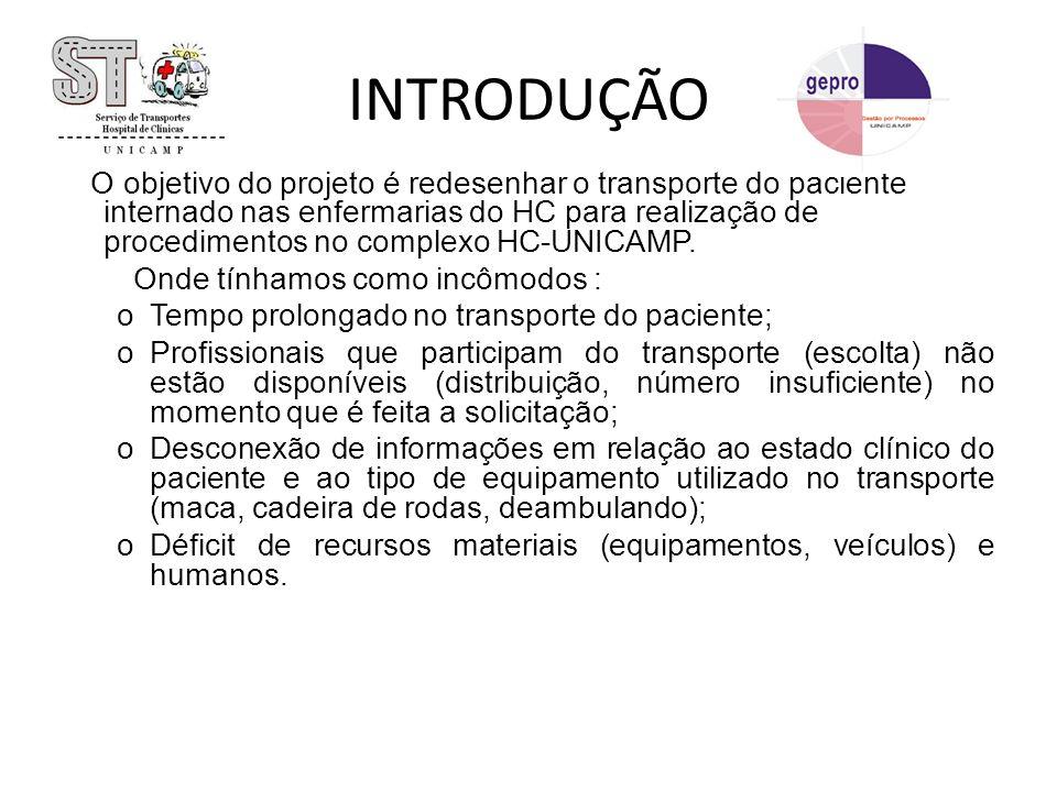 INTRODUÇÃO O objetivo do projeto é redesenhar o transporte do paciente internado nas enfermarias do HC para realização de procedimentos no complexo HC