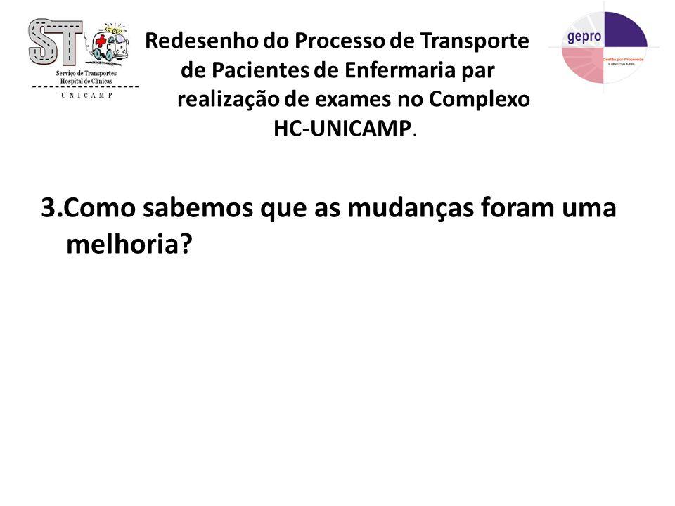 Redesenho do Processo de Transporte de Pacientes de Enfermaria par realização de exames no Complexo HC-UNICAMP. 3.Como sabemos que as mudanças foram u