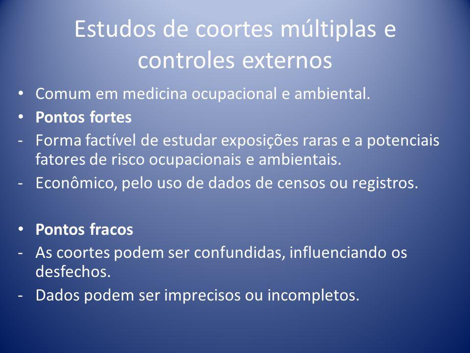 Estudos de coortes múltiplas e controles externos Comum em medicina ocupacional e ambiental. Pontos fortes -Forma factível de estudar exposições raras