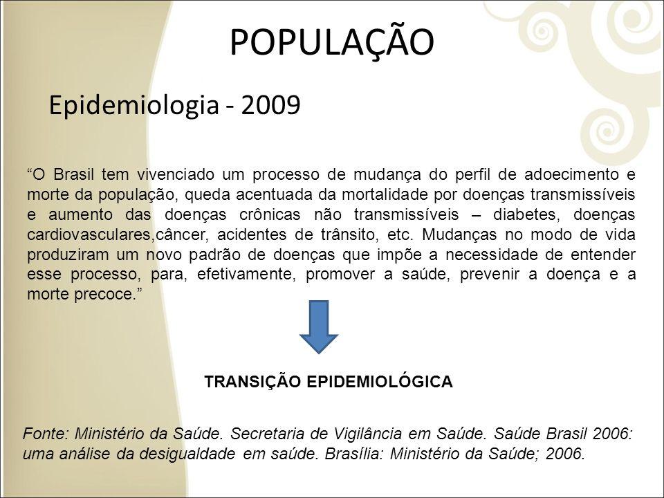 POPULAÇÃO Epidemiologia - 2009 O Brasil tem vivenciado um processo de mudança do perfil de adoecimento e morte da população, queda acentuada da mortal