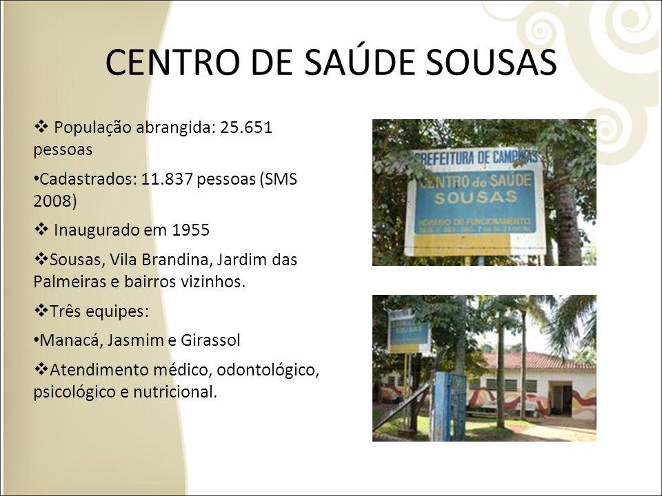 CENTRO DE SAÚDE SOUSAS População abrangida: 25.651 pessoas Cadastrados: 11.837 pessoas (SMS 2008) Inaugurado em 1955 Sousas, Vila Brandina, Jardim das