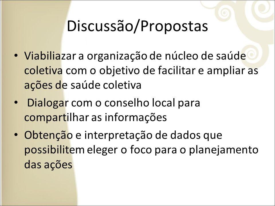 Discussão/Propostas Viabiliazar a organização de núcleo de saúde coletiva com o objetivo de facilitar e ampliar as ações de saúde coletiva Dialogar co
