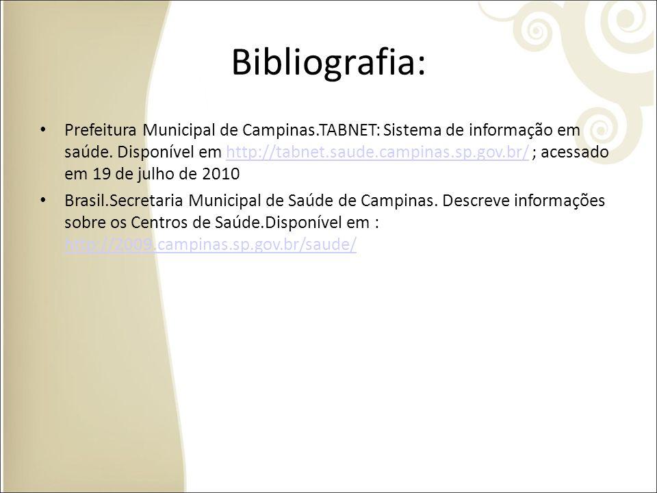 Bibliografia: Prefeitura Municipal de Campinas.TABNET: Sistema de informação em saúde. Disponível em http://tabnet.saude.campinas.sp.gov.br/ ; acessad