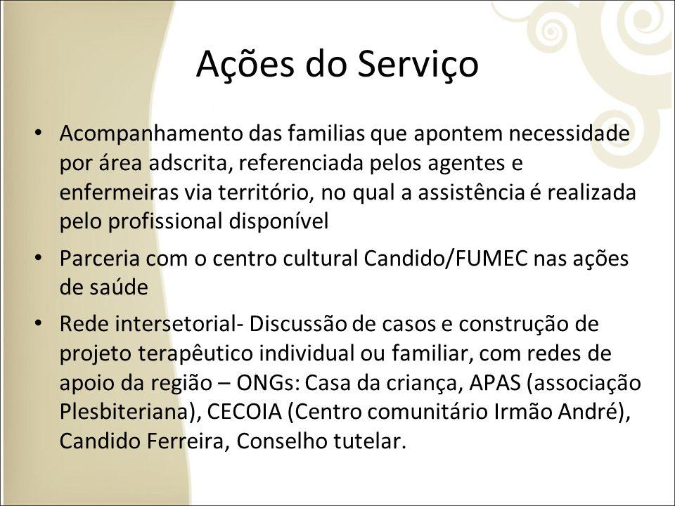 Ações do Serviço Acompanhamento das familias que apontem necessidade por área adscrita, referenciada pelos agentes e enfermeiras via território, no qu