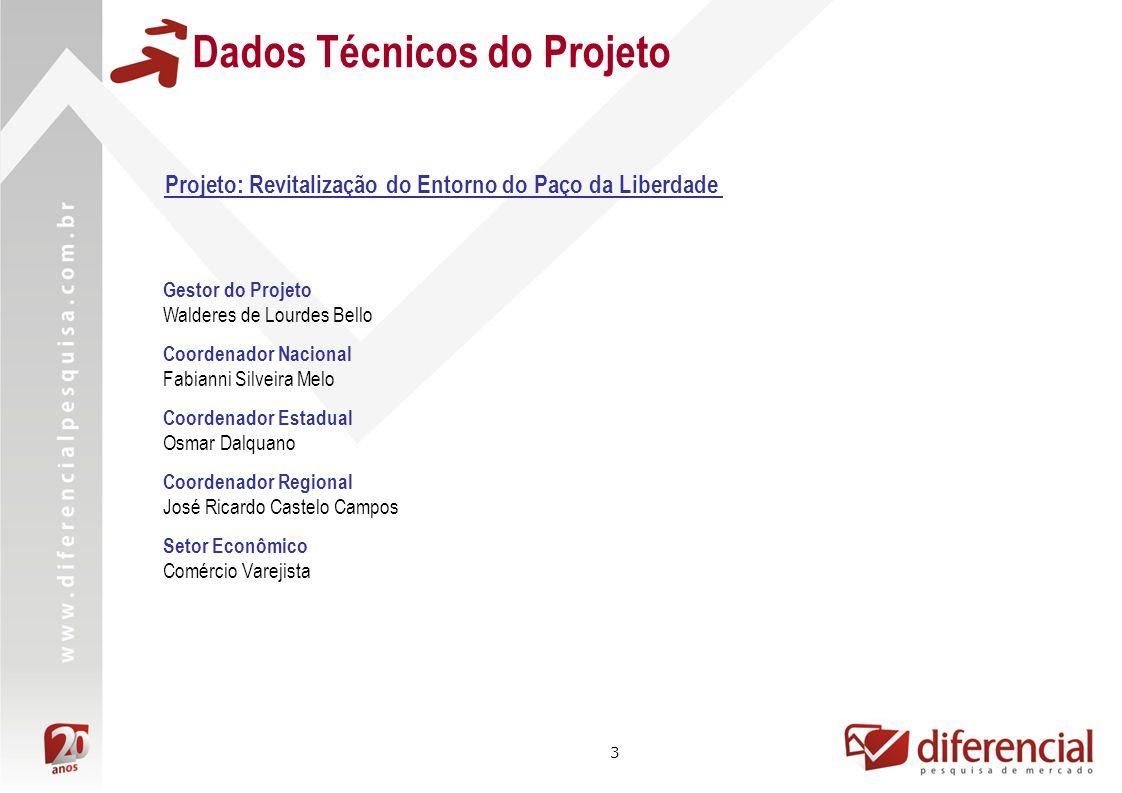 3 Dados Técnicos do Projeto Projeto: Revitalização do Entorno do Paço da Liberdade Gestor do Projeto Walderes de Lourdes Bello Coordenador Nacional Fa