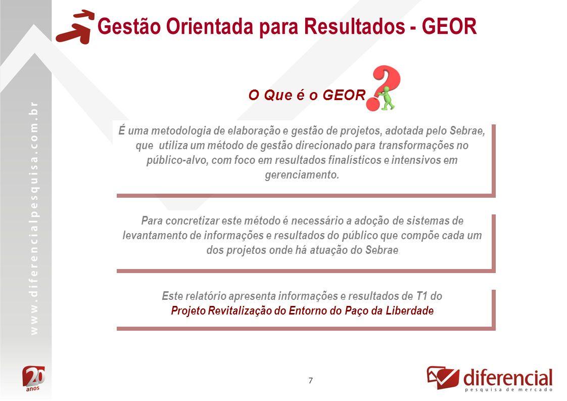 8 Objetivo Geral do Projeto Revitalização do espaço comercial na área central da cidade de Curitiba, melhorando o desempenho das empresas do comércio varejista de bens e serviços, tornando-as mais competitivas.