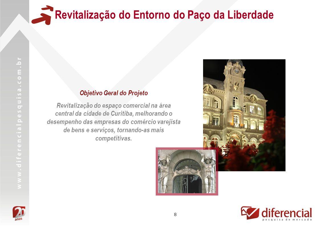 8 Objetivo Geral do Projeto Revitalização do espaço comercial na área central da cidade de Curitiba, melhorando o desempenho das empresas do comércio