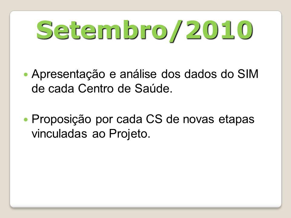 Apresentação e análise dos dados do SIM de cada Centro de Saúde. Proposição por cada CS de novas etapas vinculadas ao Projeto. Setembro/2010