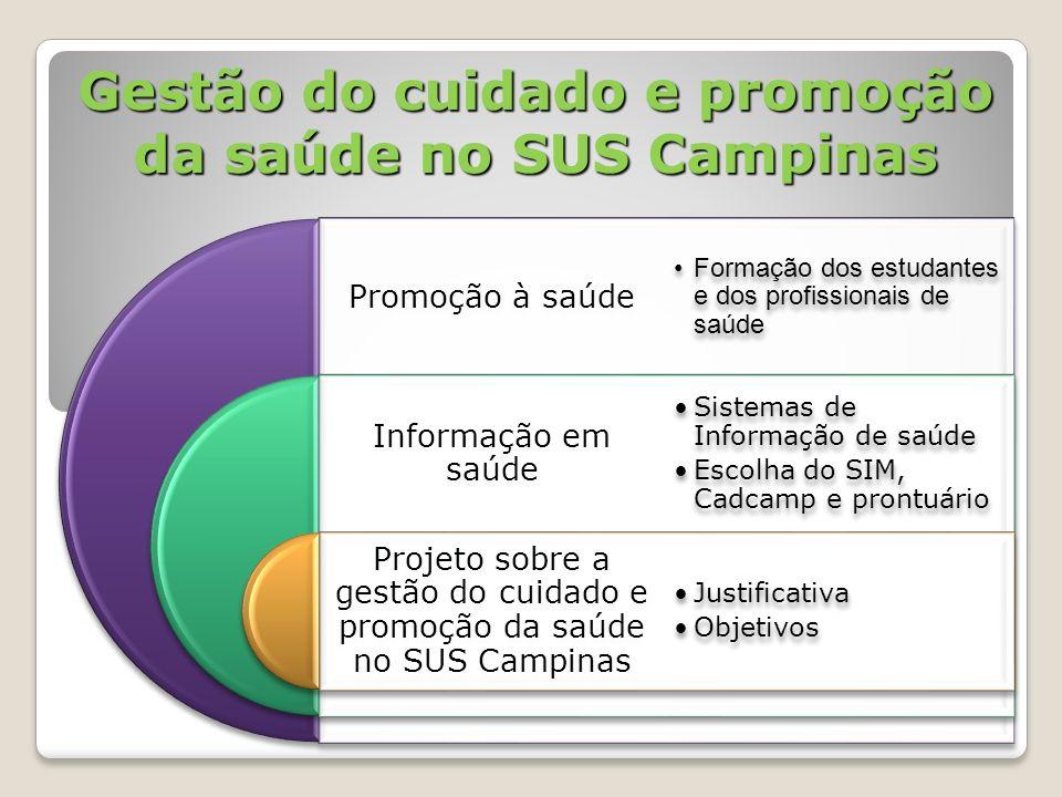 Gestão do cuidado e promoção da saúde no SUS Campinas Promoção à saúde Informação em saúde Projeto sobre a gestão do cuidado e promoção da saúde no SU