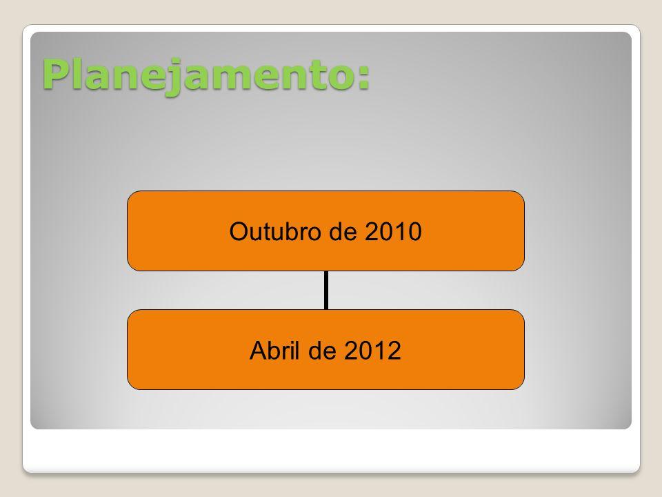 Planejamento: Outubro de 2010 Abril de 2012