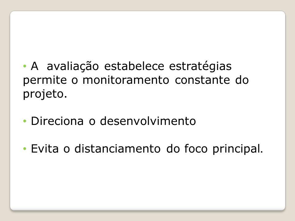 A avaliação estabelece estratégias permite o monitoramento constante do projeto. Direciona o desenvolvimento Evita o distanciamento do foco principal.