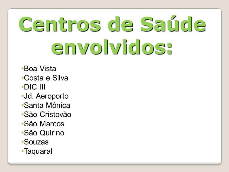 Centros de Saúde envolvidos: Boa Vista Costa e Silva DIC III Jd.