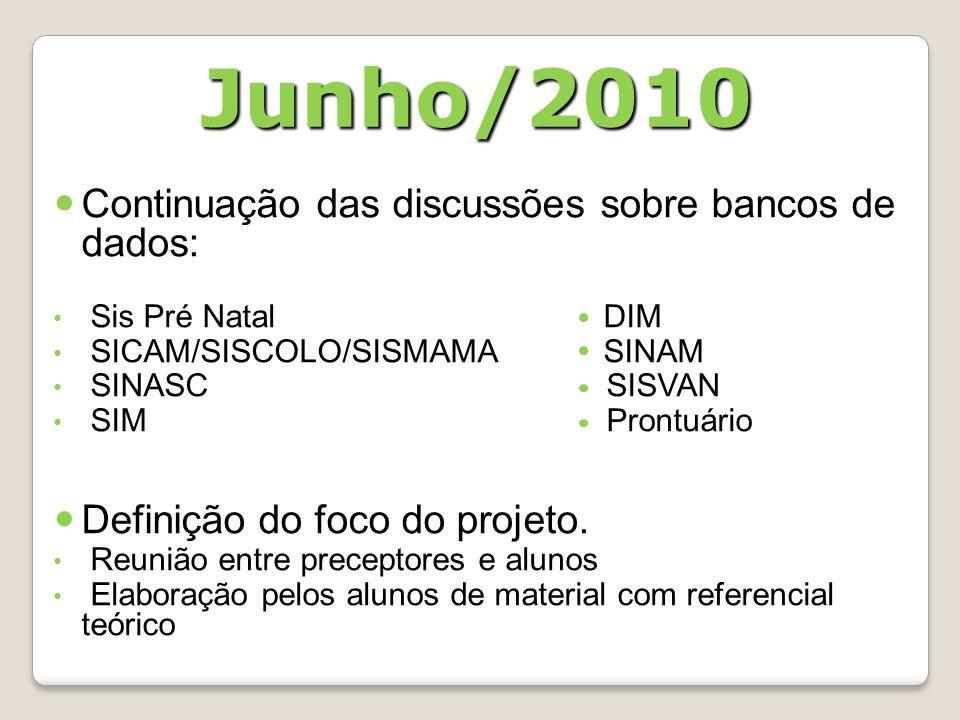 Continuação das discussões sobre bancos de dados: Sis Pré Natal DIM SICAM/SISCOLO/SISMAMA SINAM SINASC SISVAN SIM Prontuário Definição do foco do projeto.