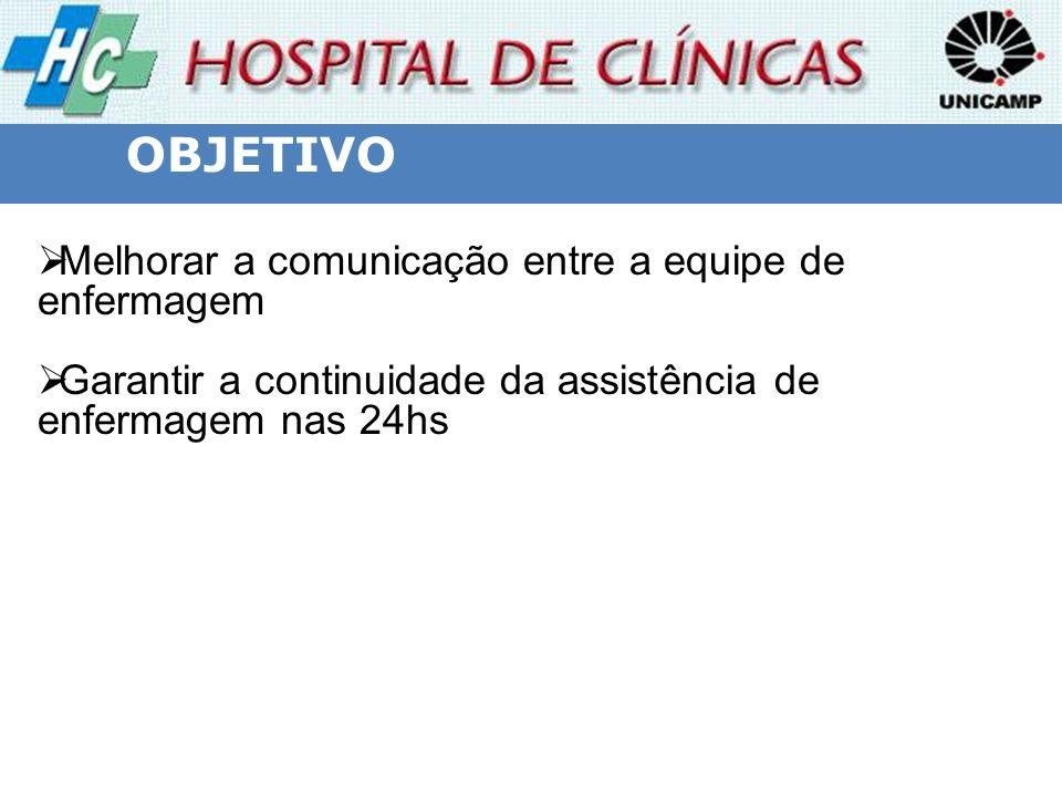 OBJETIVO Melhorar a comunicação entre a equipe de enfermagem Garantir a continuidade da assistência de enfermagem nas 24hs