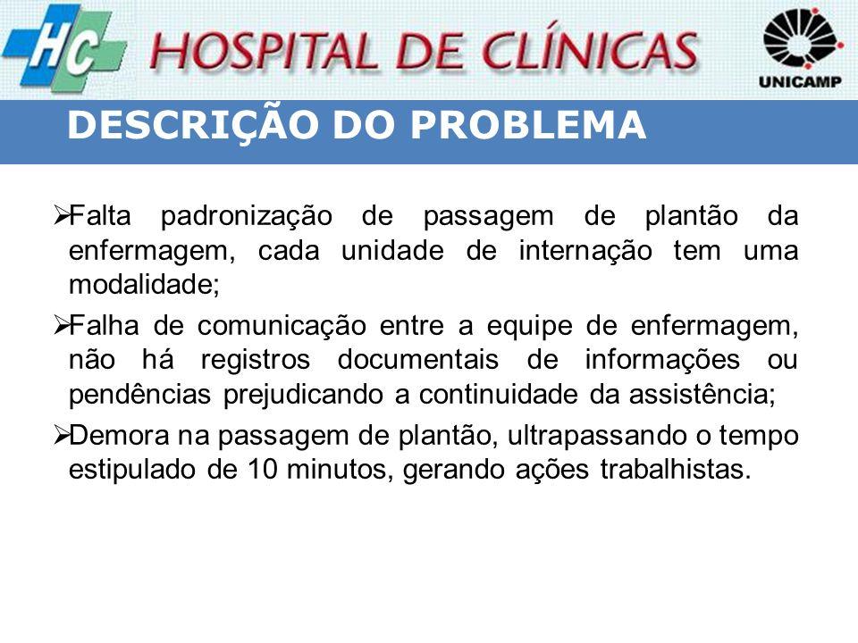 DESCRIÇÃO DO PROBLEMA Falta padronização de passagem de plantão da enfermagem, cada unidade de internação tem uma modalidade; Falha de comunicação ent