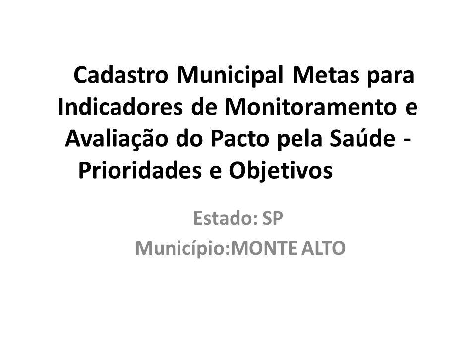 Cadastro Municipal Metas para Indicadores de Monitoramento e Avaliação do Pacto pela Saúde - Prioridades e Objetivos Estado: SP Município:MONTE ALTO