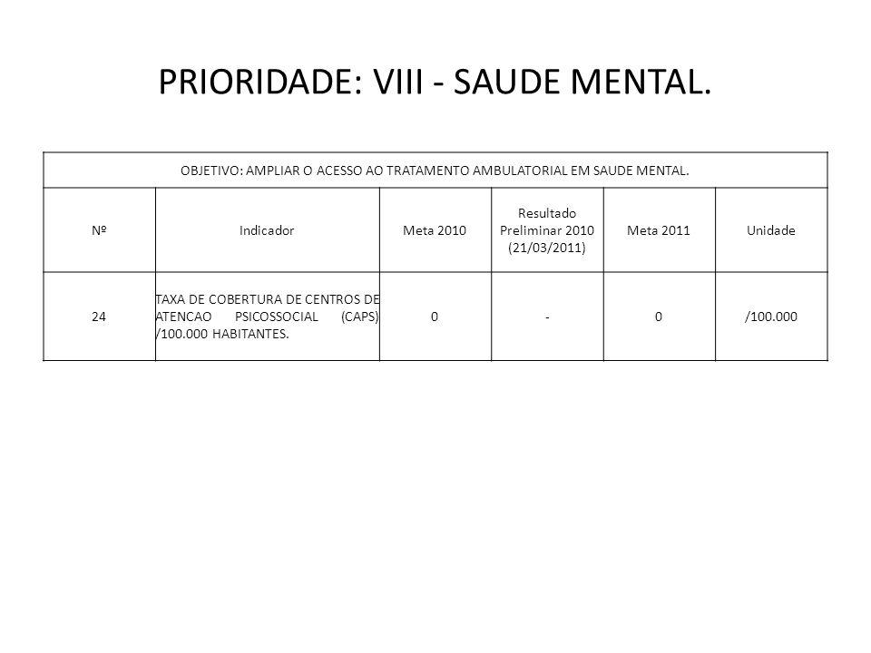 PRIORIDADE: VIII - SAUDE MENTAL. OBJETIVO: AMPLIAR O ACESSO AO TRATAMENTO AMBULATORIAL EM SAUDE MENTAL. NºIndicadorMeta 2010 Resultado Preliminar 2010