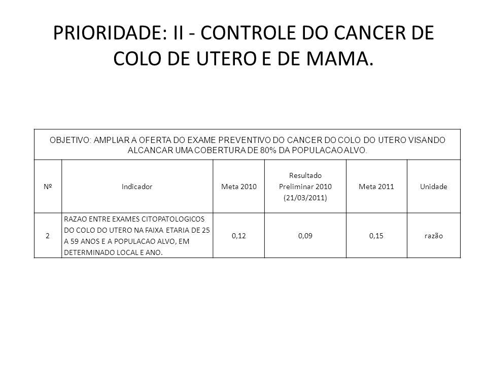 PRIORIDADE: II - CONTROLE DO CANCER DE COLO DE UTERO E DE MAMA. OBJETIVO: AMPLIAR A OFERTA DO EXAME PREVENTIVO DO CANCER DO COLO DO UTERO VISANDO ALCA