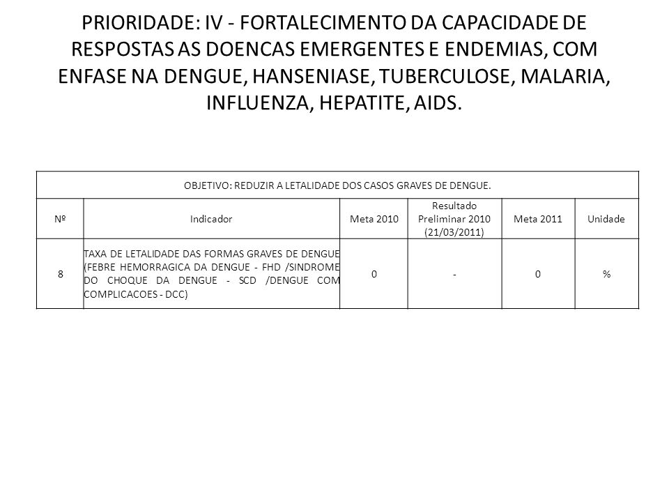 PRIORIDADE: IV - FORTALECIMENTO DA CAPACIDADE DE RESPOSTAS AS DOENCAS EMERGENTES E ENDEMIAS, COM ENFASE NA DENGUE, HANSENIASE, TUBERCULOSE, MALARIA, I