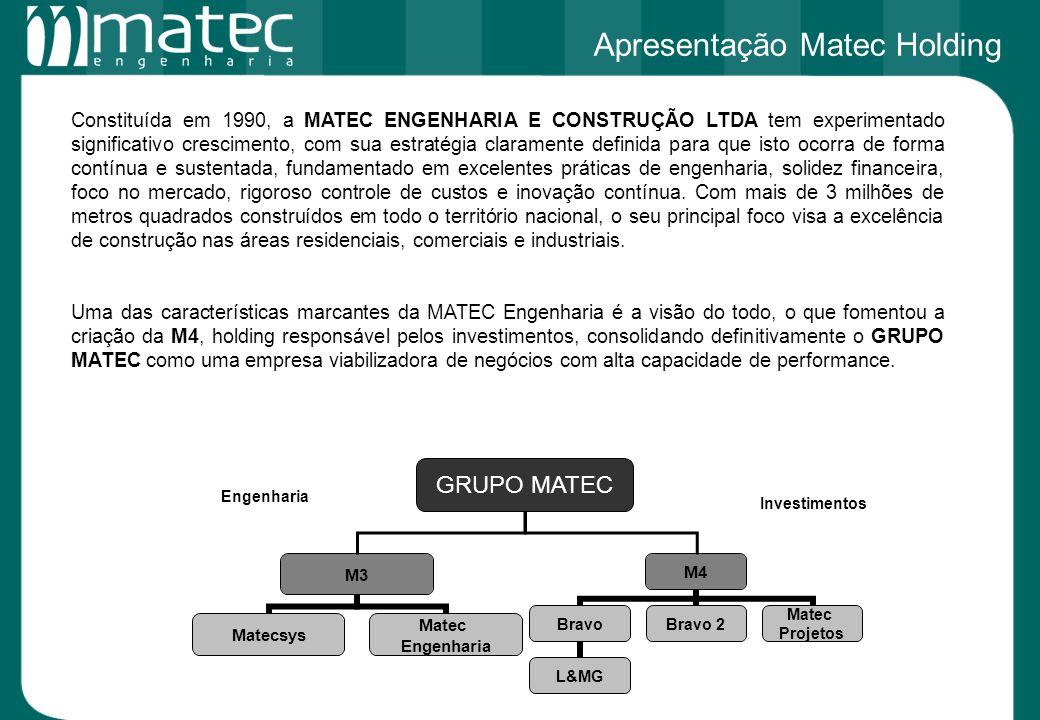 Constituída em 1990, a MATEC ENGENHARIA E CONSTRUÇÃO LTDA tem experimentado significativo crescimento, com sua estratégia claramente definida para que